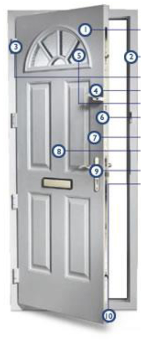 Composite Door Locks Amp For Use On Pvcu Timber Or Composite